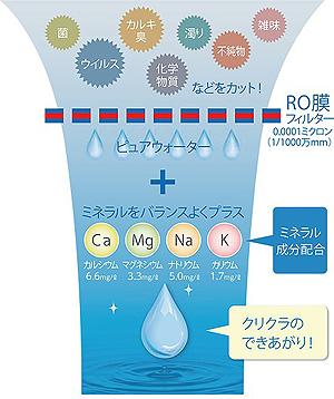 RO膜説明